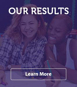 our_results